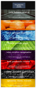 Color and Emotion Chart